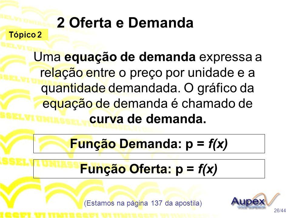 Função Demanda: p = f(x)