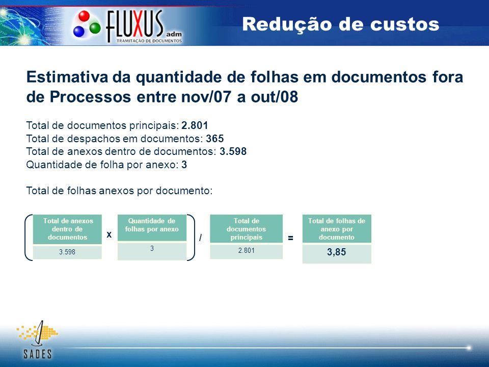 Redução de custos Estimativa da quantidade de folhas em documentos fora de Processos entre nov/07 a out/08.