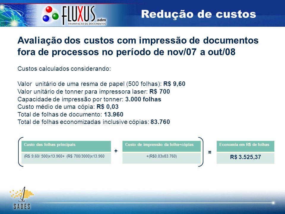Redução de custos Avaliação dos custos com impressão de documentos fora de processos no período de nov/07 a out/08.