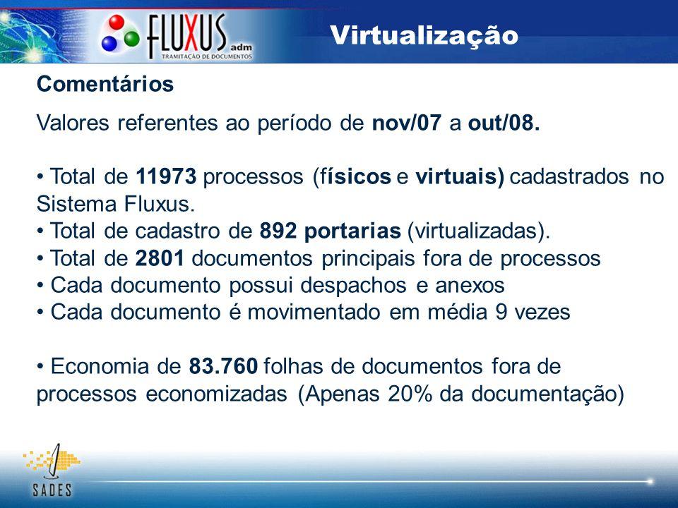Virtualização Comentários