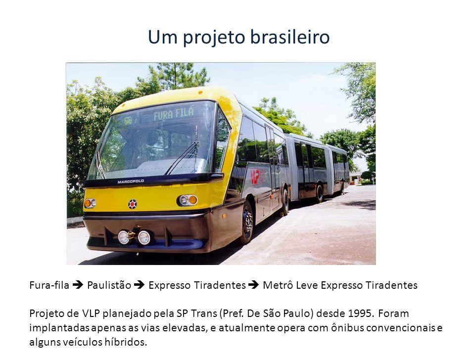 Um projeto brasileiro Fura-fila  Paulistão  Expresso Tiradentes  Metrô Leve Expresso Tiradentes.