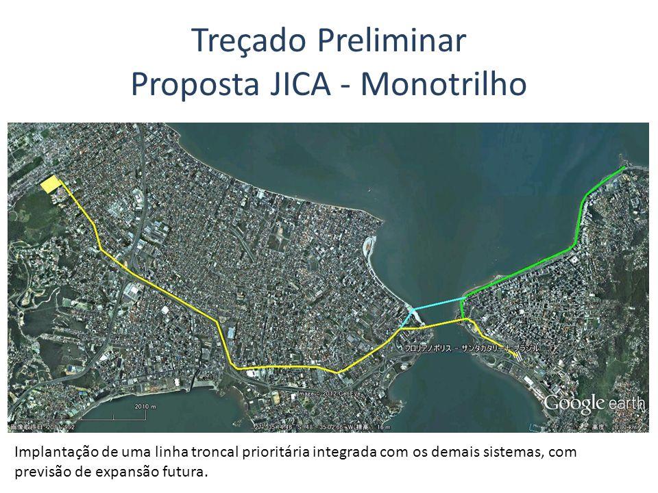 Treçado Preliminar Proposta JICA - Monotrilho