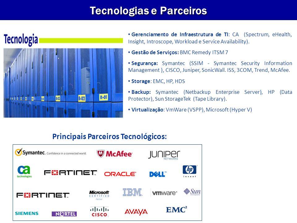 Tecnologias e Parceiros Principais Parceiros Tecnológicos: