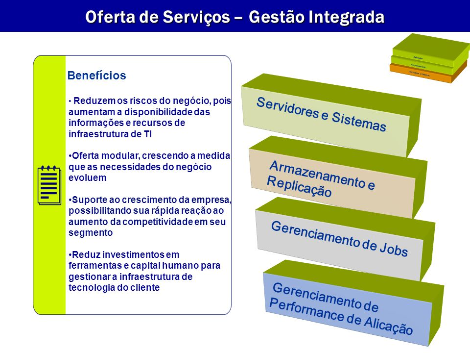 Oferta de Serviços – Gestão Integrada