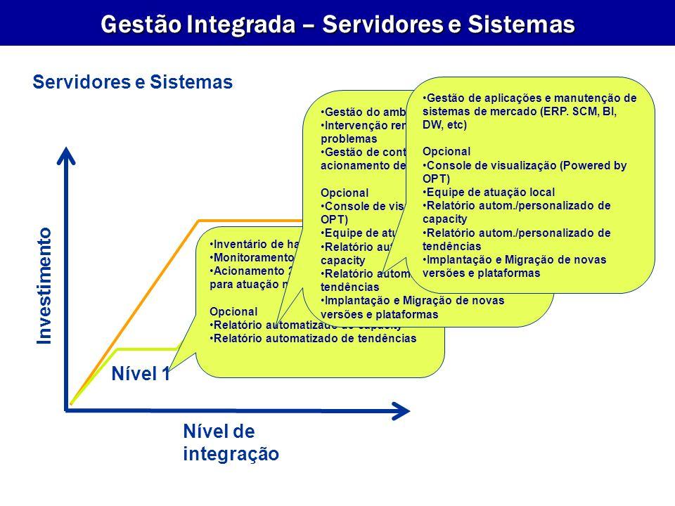 Gestão Integrada – Servidores e Sistemas