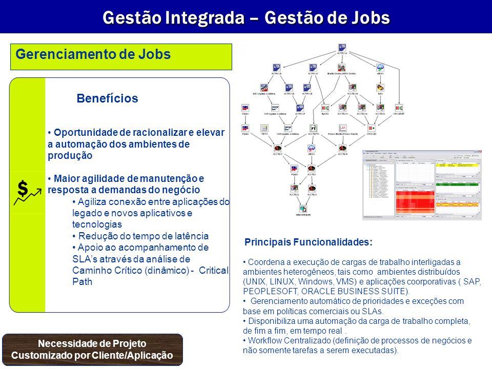Gestão Integrada – Gestão de Jobs