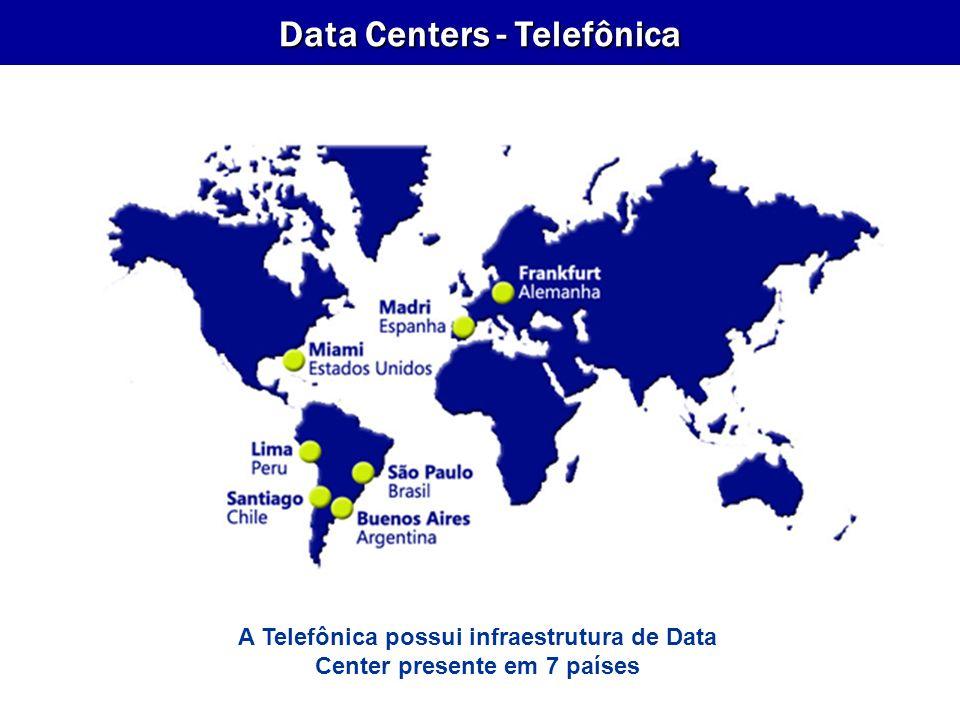 Data Centers - Telefônica