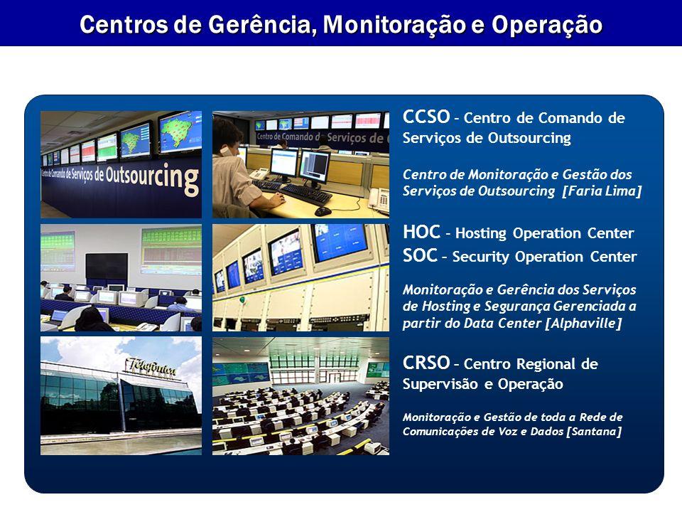 Centros de Gerência, Monitoração e Operação