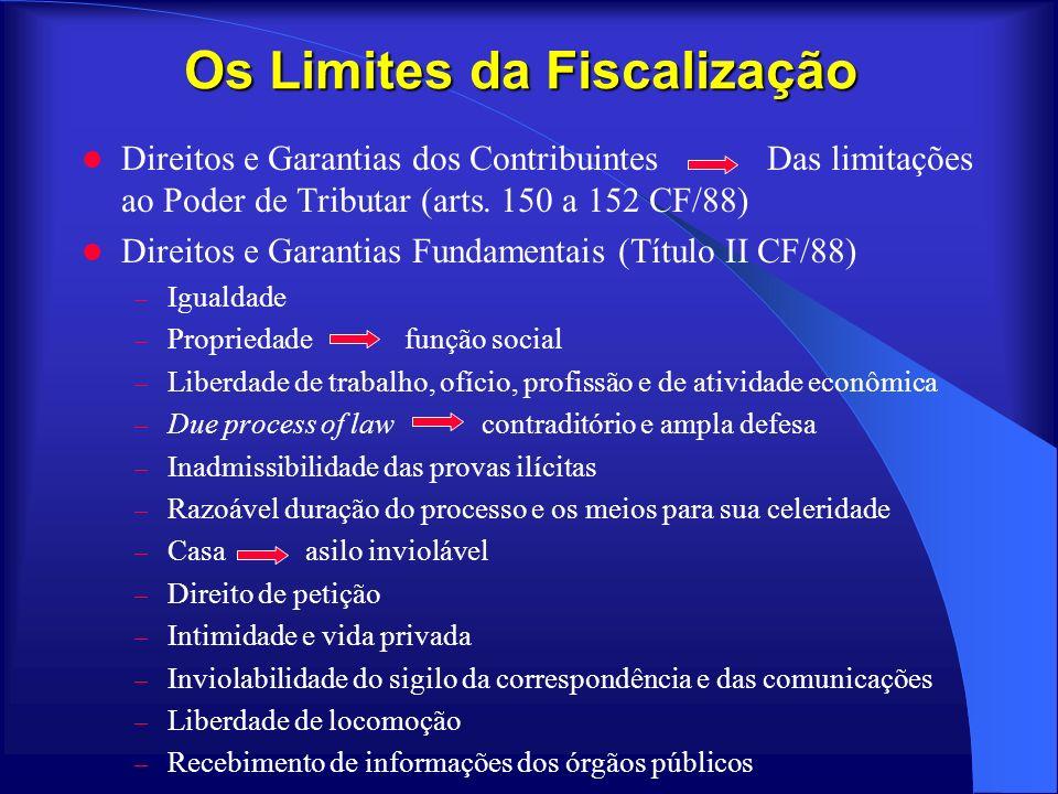 Os Limites da Fiscalização
