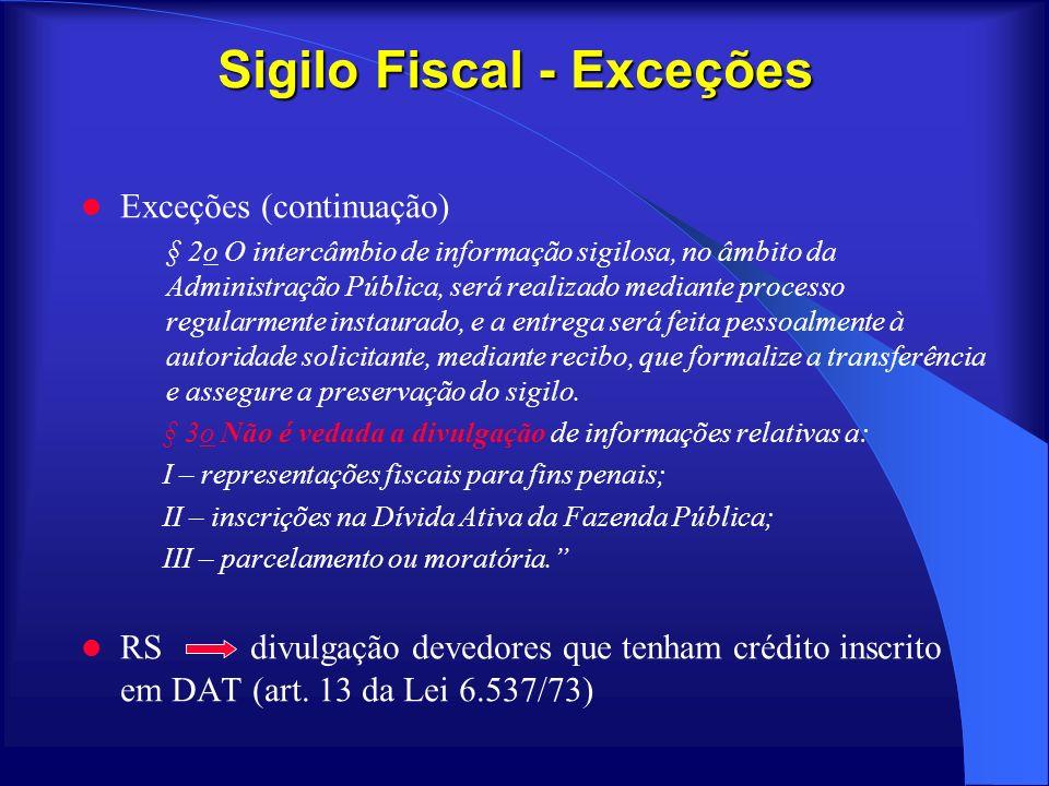Sigilo Fiscal - Exceções