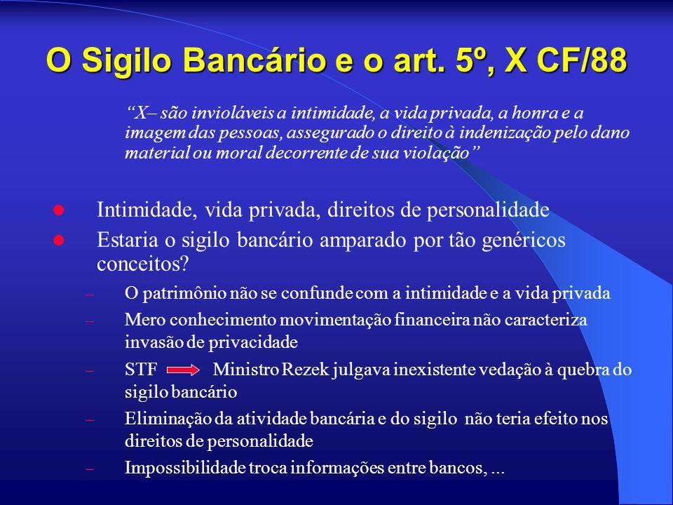 O Sigilo Bancário e o art. 5º, X CF/88