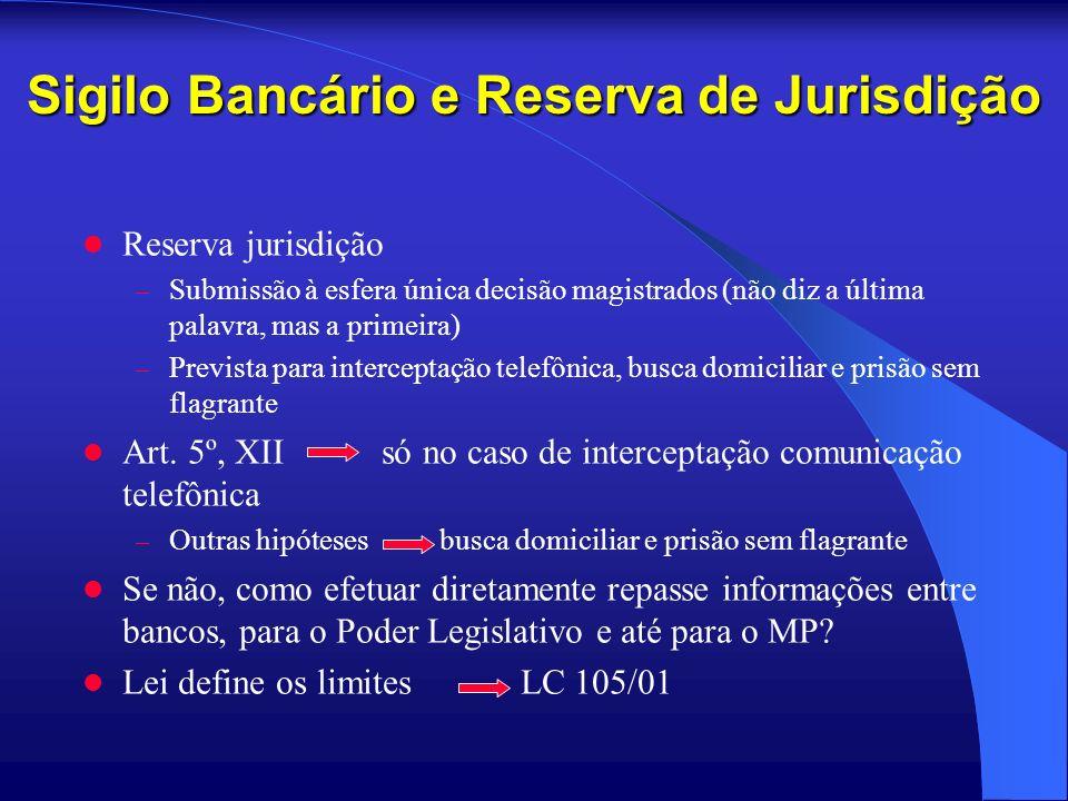 Sigilo Bancário e Reserva de Jurisdição