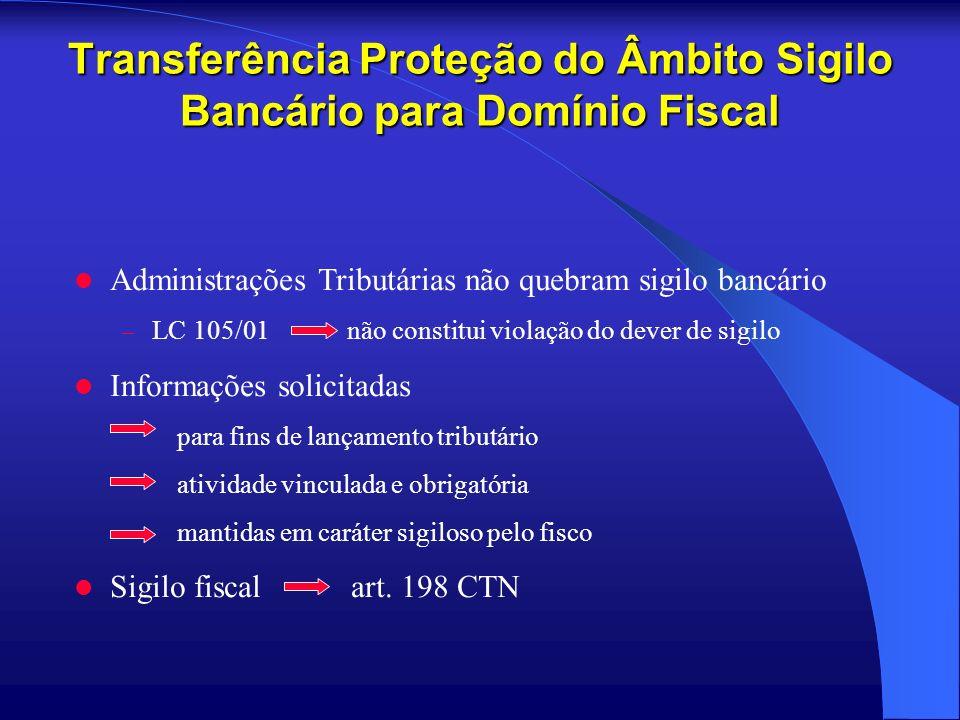 Transferência Proteção do Âmbito Sigilo Bancário para Domínio Fiscal