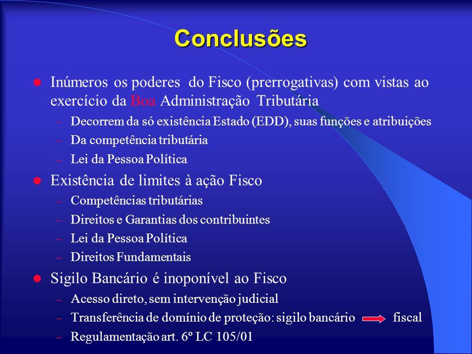 Conclusões Inúmeros os poderes do Fisco (prerrogativas) com vistas ao exercício da Boa Administração Tributária.