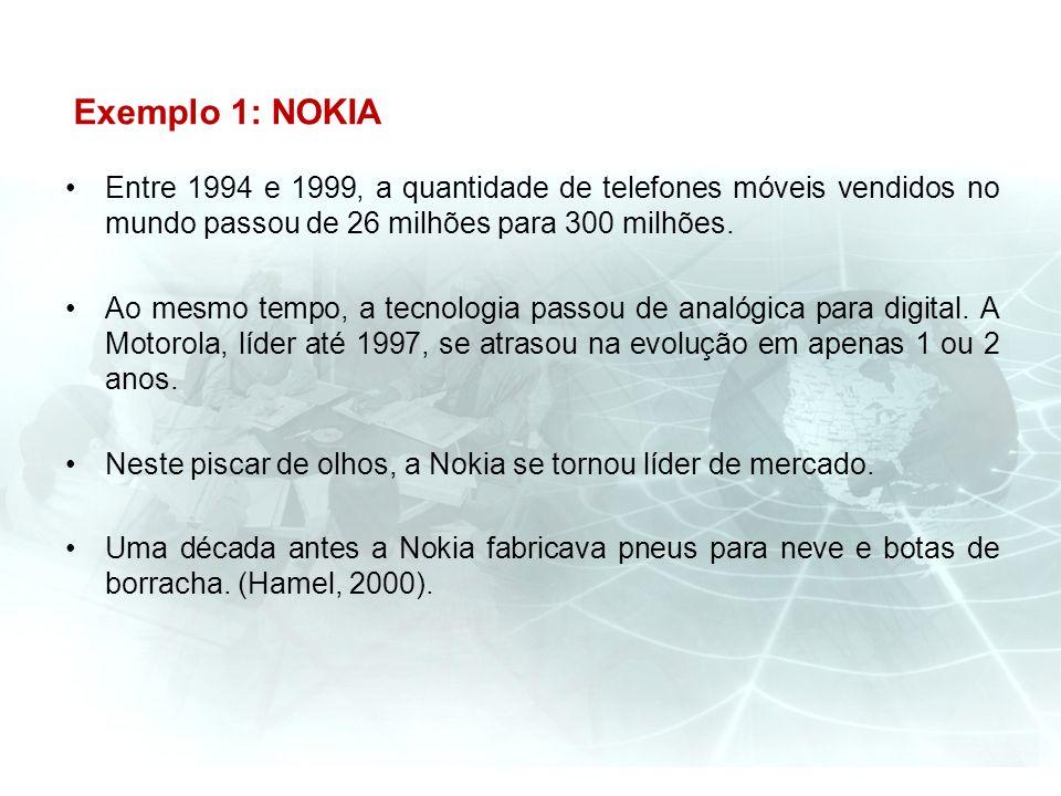 Exemplo 1: NOKIA Entre 1994 e 1999, a quantidade de telefones móveis vendidos no mundo passou de 26 milhões para 300 milhões.