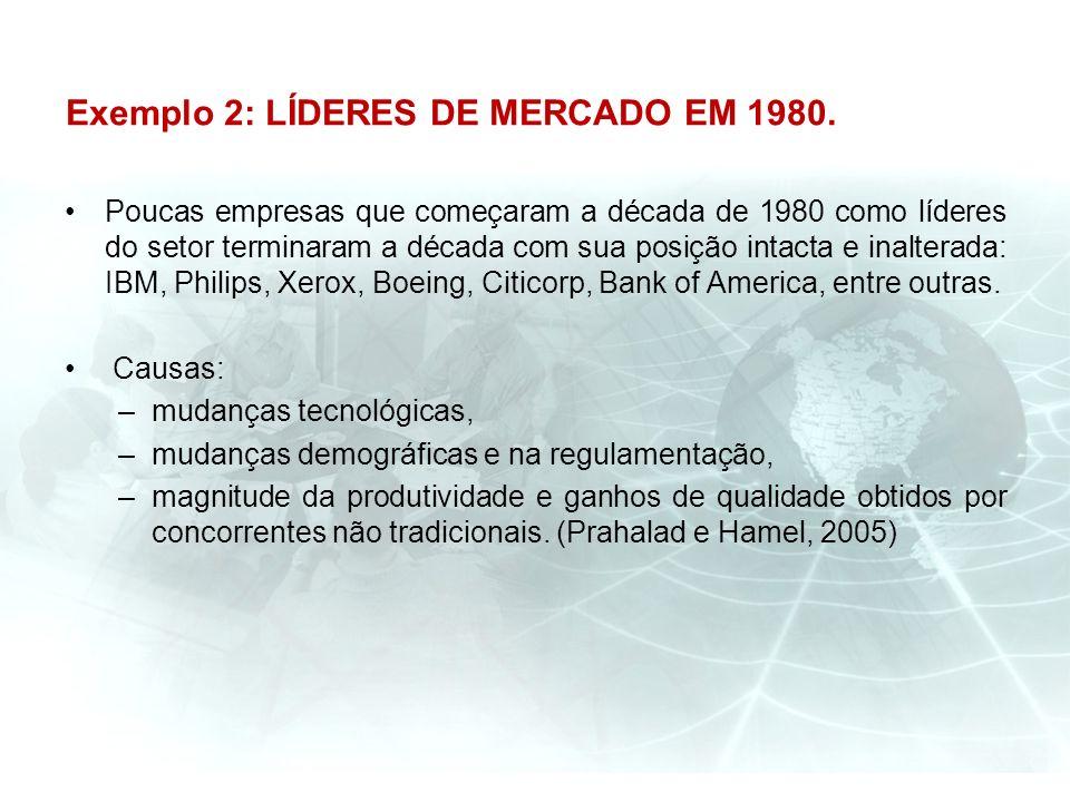 Exemplo 2: LÍDERES DE MERCADO EM 1980.