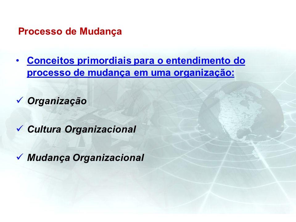 Processo de Mudança Conceitos primordiais para o entendimento do processo de mudança em uma organização: