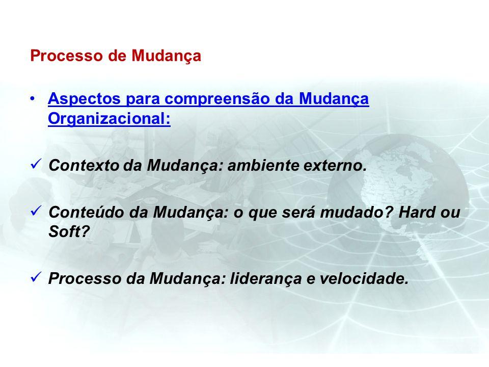 Processo de Mudança Aspectos para compreensão da Mudança Organizacional: Contexto da Mudança: ambiente externo.