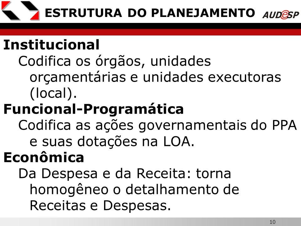 Funcional-Programática