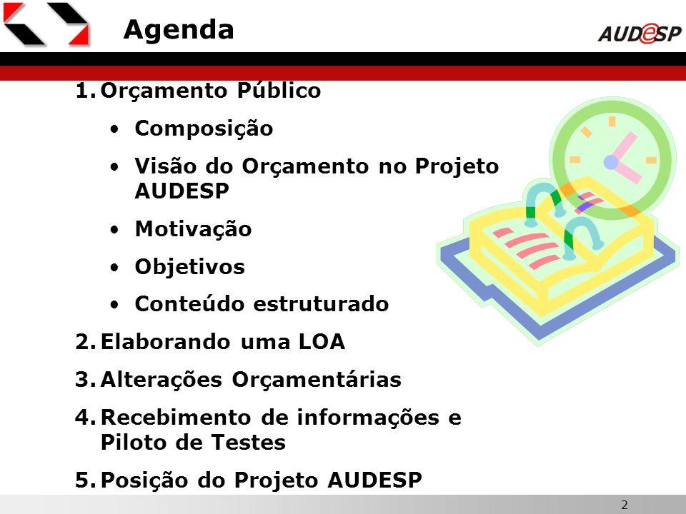 Agenda Orçamento Público Composição