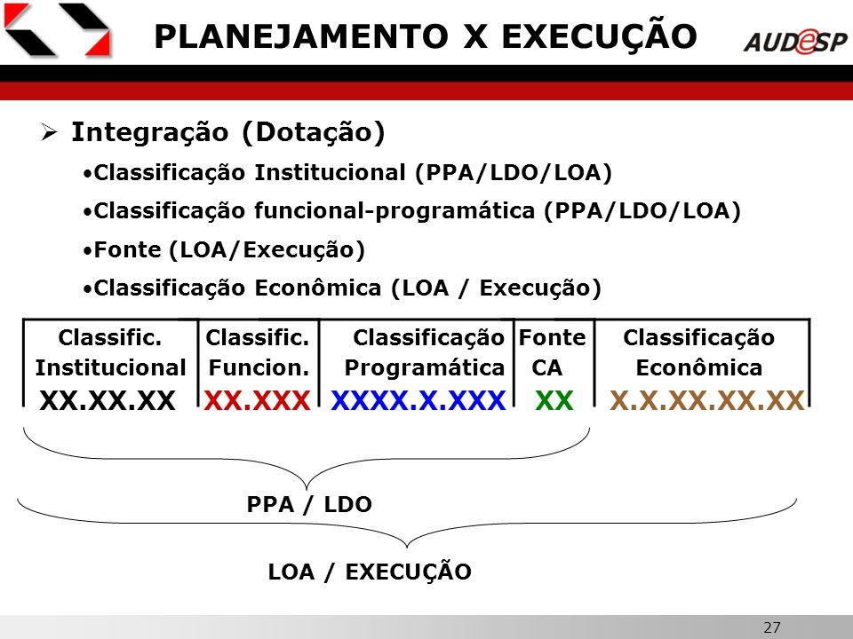 PLANEJAMENTO X EXECUÇÃO