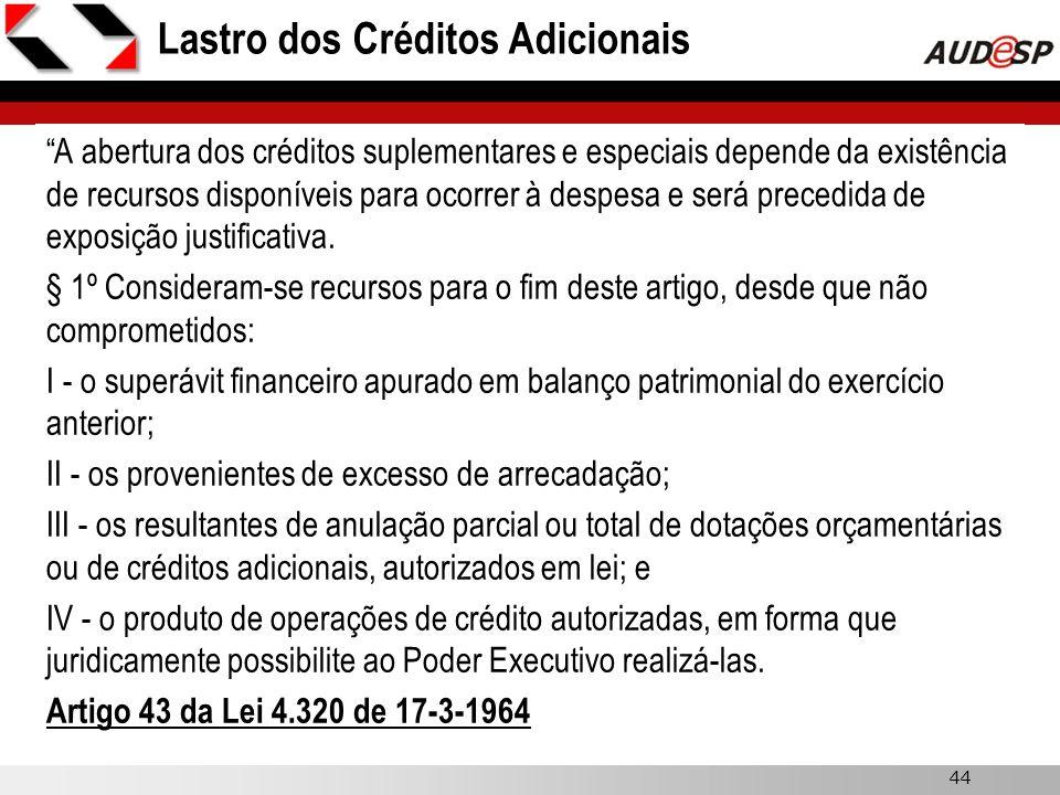 Lastro dos Créditos Adicionais