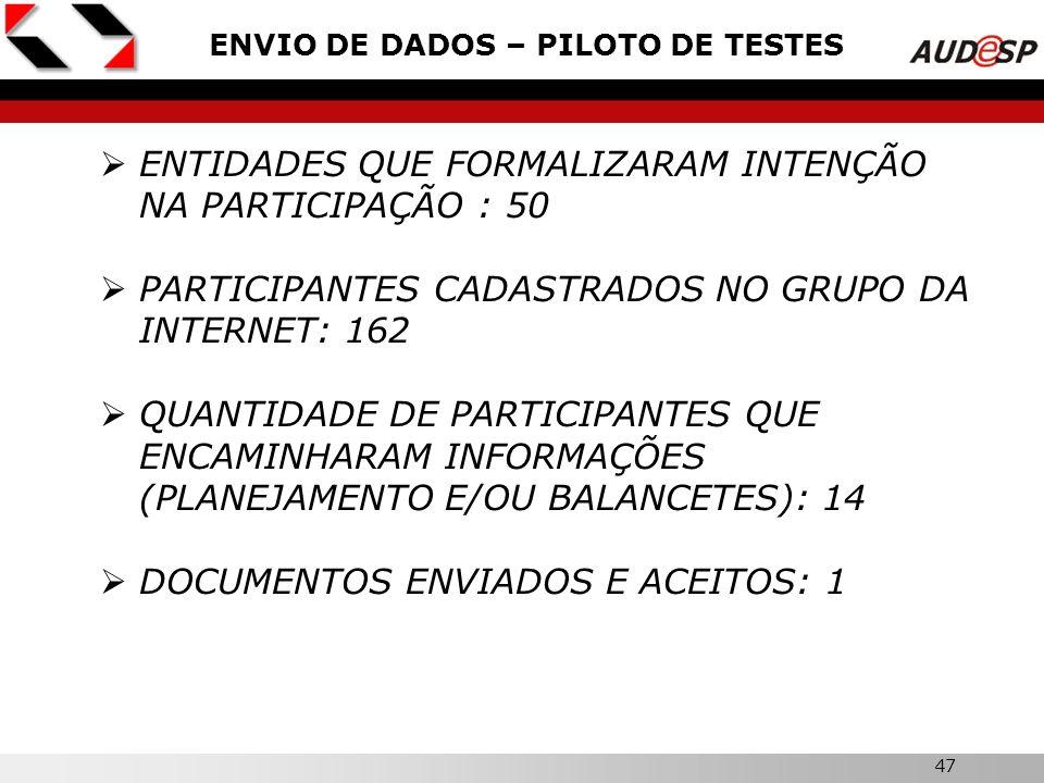 ENVIO DE DADOS – PILOTO DE TESTES