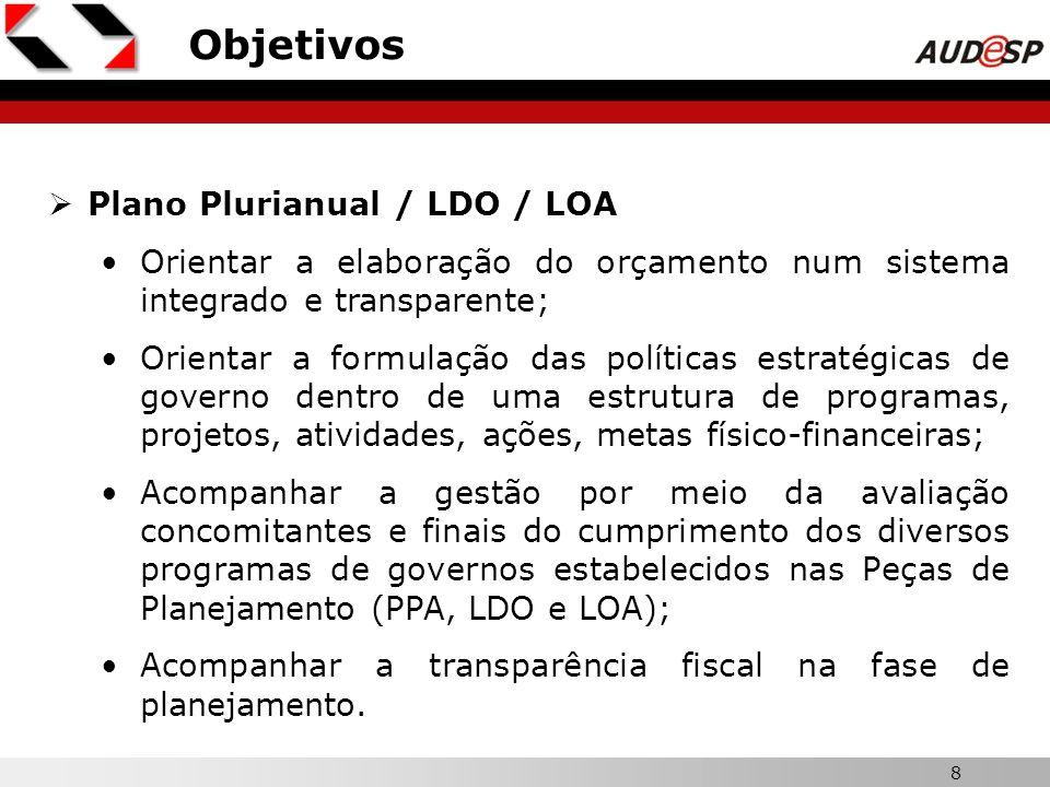 Objetivos Plano Plurianual / LDO / LOA