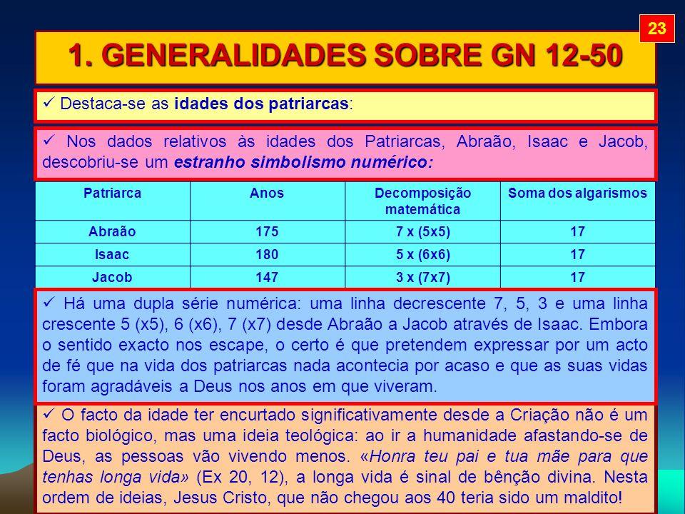 1. GENERALIDADES SOBRE GN 12-50 Decomposição matemática
