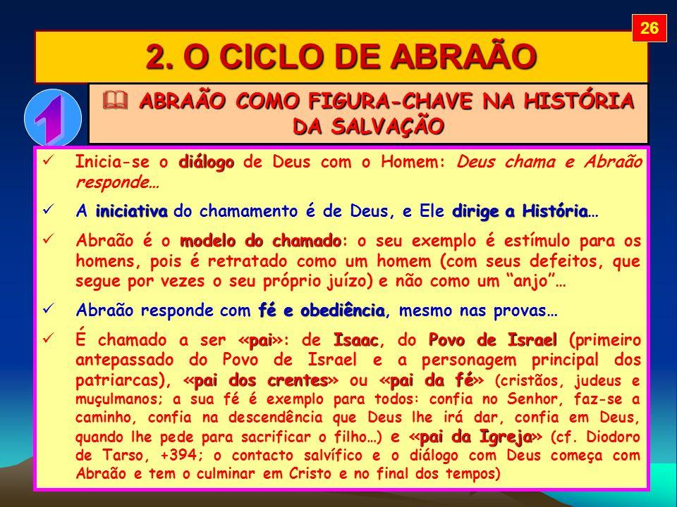 ABRAÃO COMO FIGURA-CHAVE NA HISTÓRIA DA SALVAÇÃO