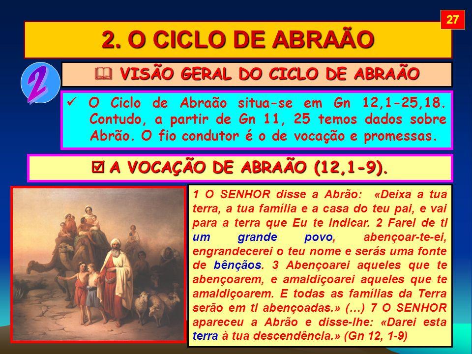 VISÃO GERAL DO CICLO DE ABRAÃO  A VOCAÇÃO DE ABRAÃO (12,1-9).