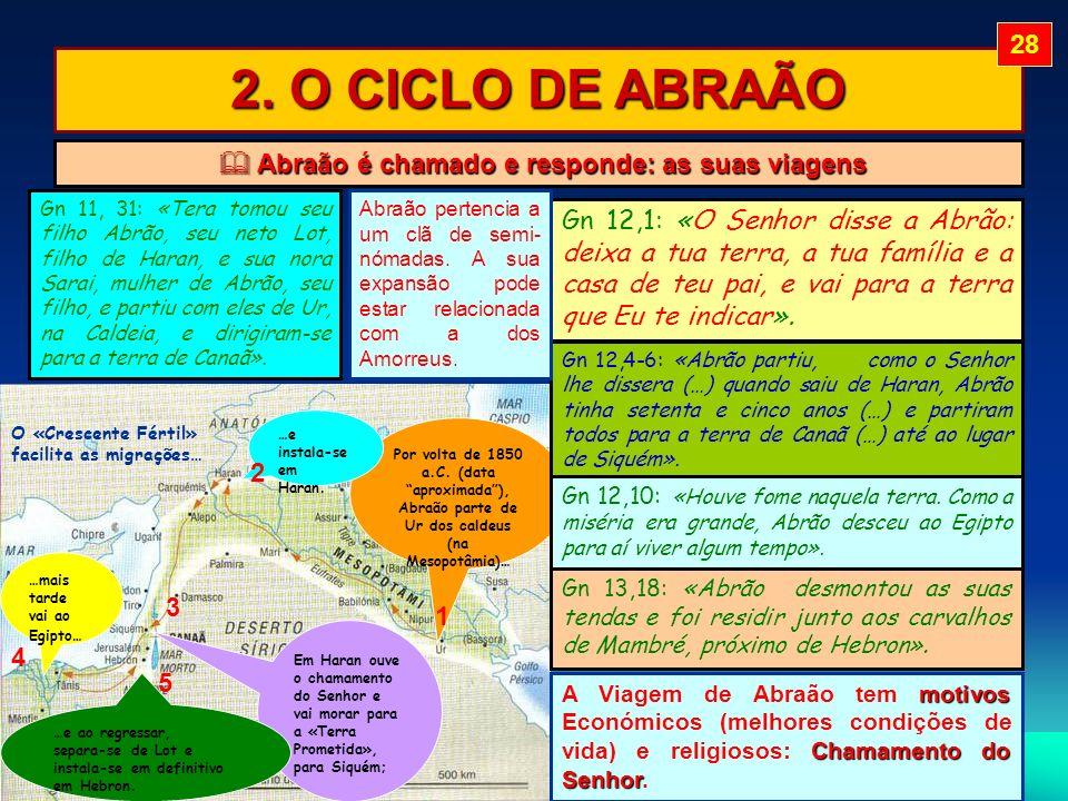  Abraão é chamado e responde: as suas viagens