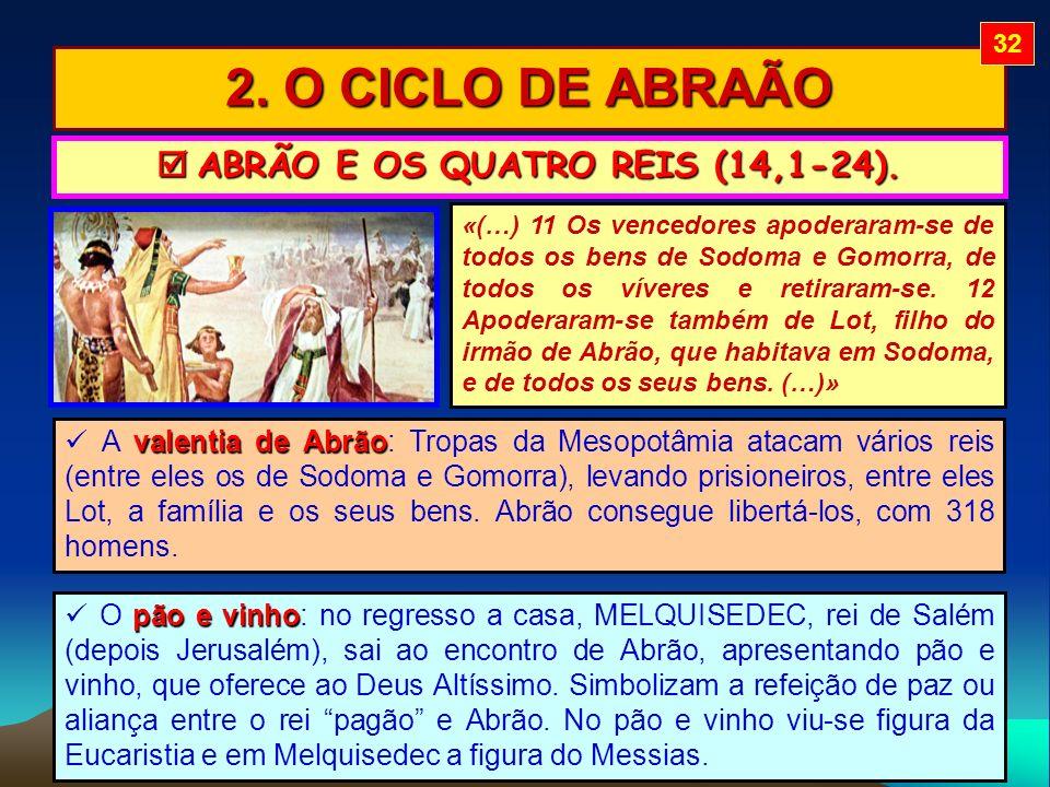  ABRÃO E OS QUATRO REIS (14,1-24).