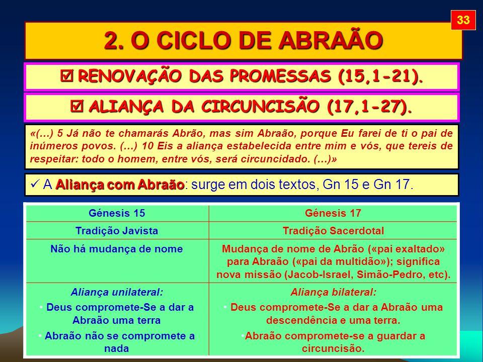 2. O CICLO DE ABRAÃO  RENOVAÇÃO DAS PROMESSAS (15,1-21).