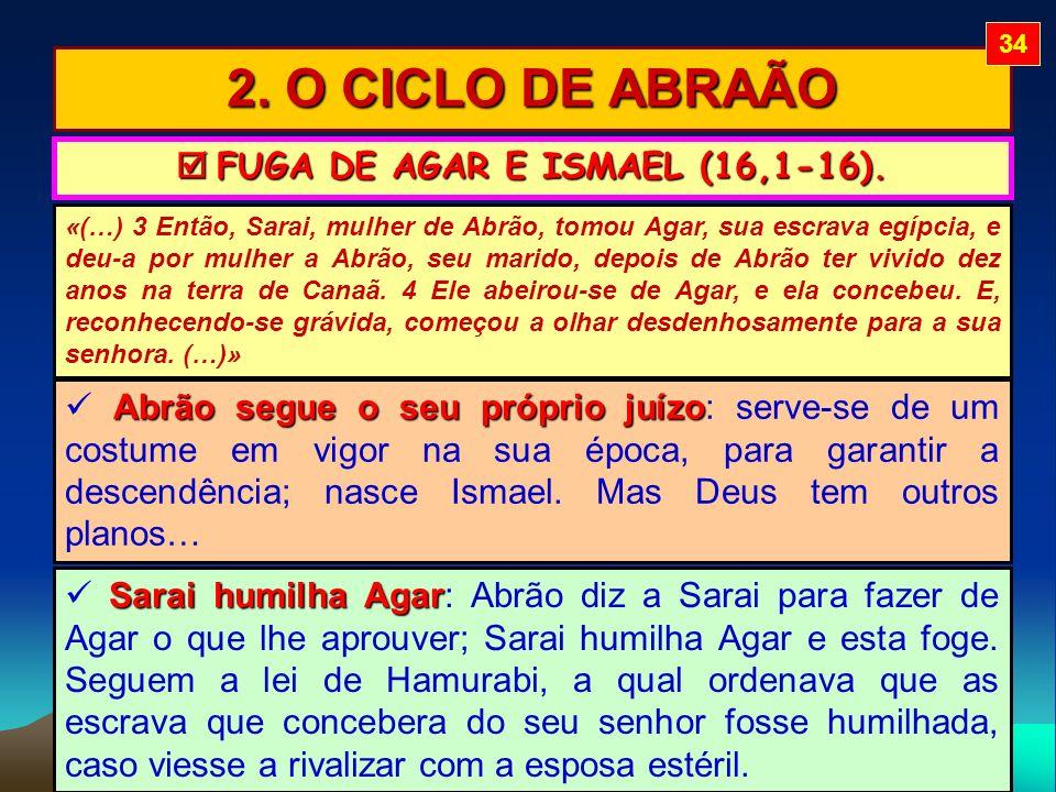 FUGA DE AGAR E ISMAEL (16,1-16).