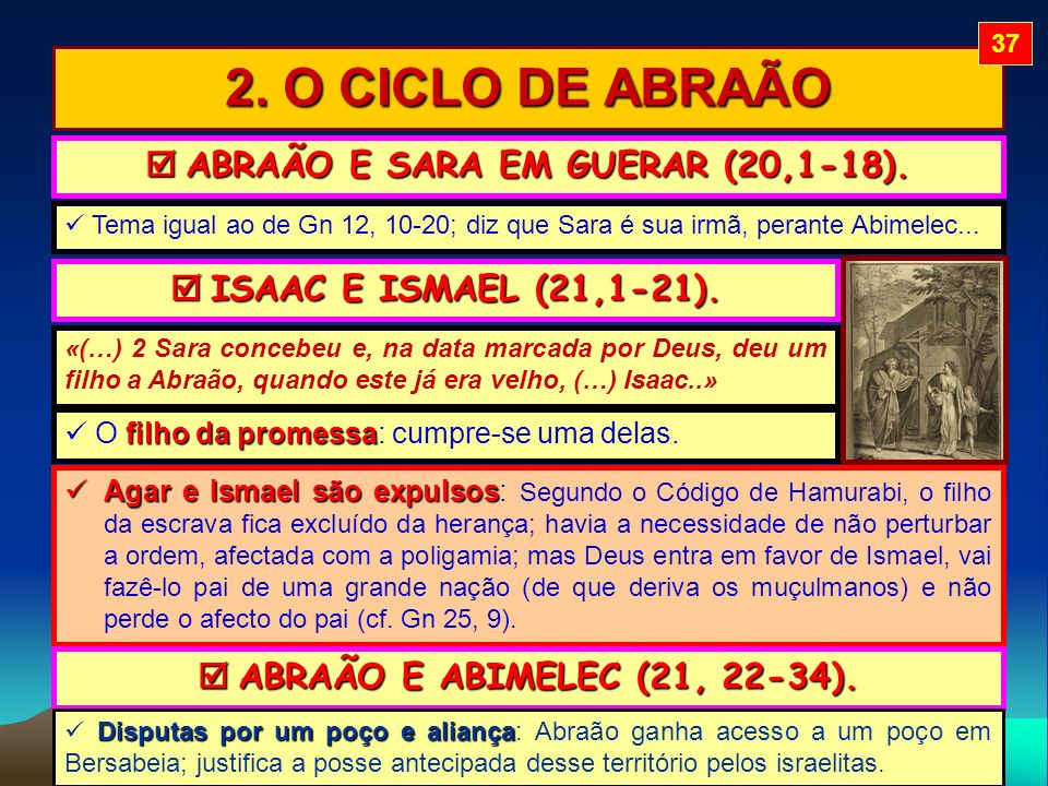  ABRAÃO E SARA EM GUERAR (20,1-18).
