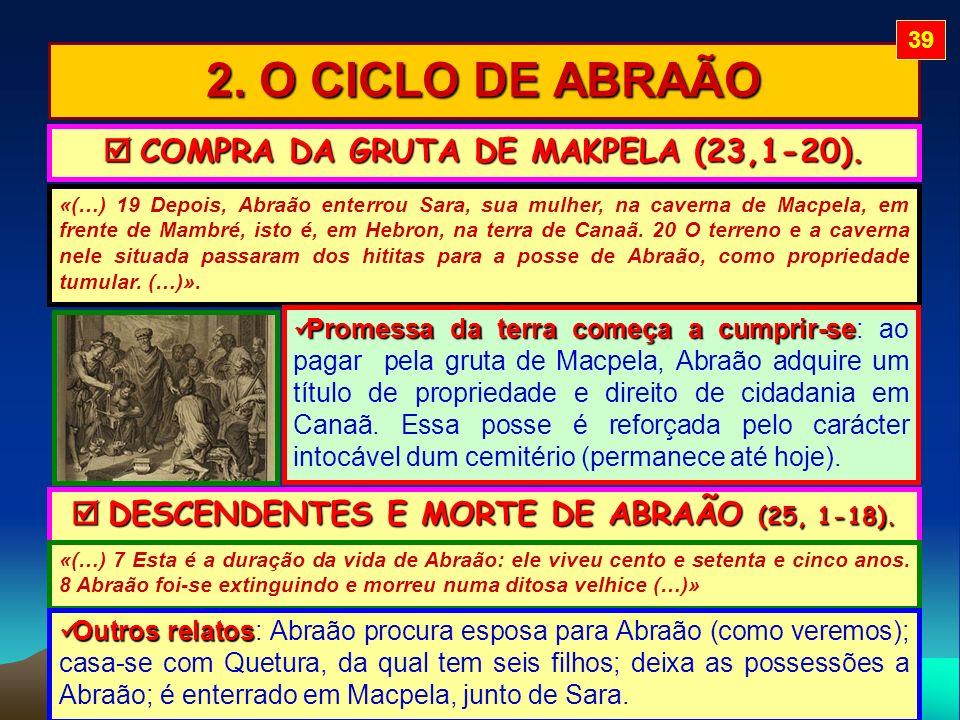 2. O CICLO DE ABRAÃO  COMPRA DA GRUTA DE MAKPELA (23,1-20).