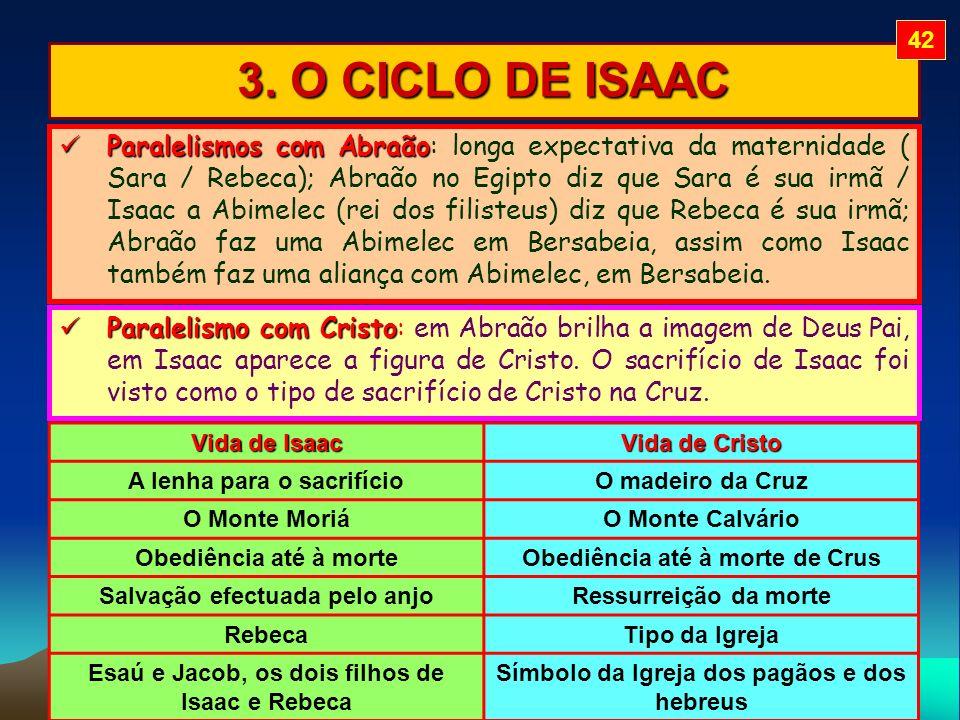 42 3. O CICLO DE ISAAC.