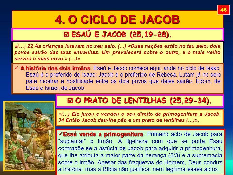 O PRATO DE LENTILHAS (25,29-34).