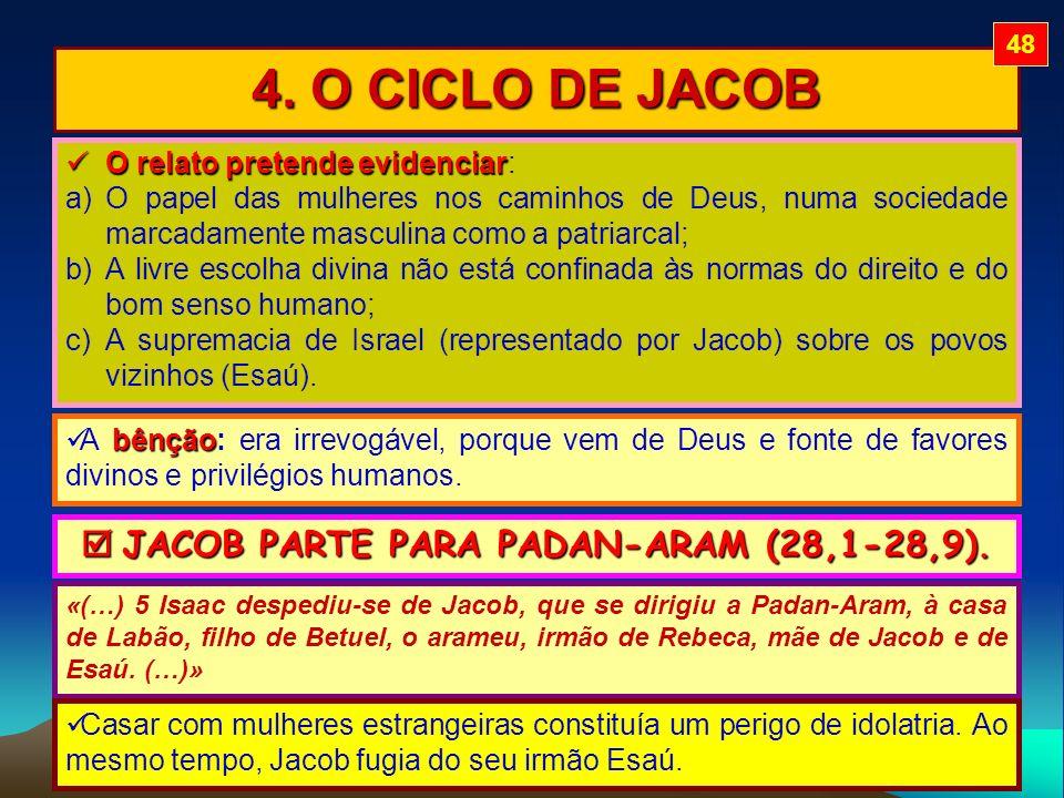  JACOB PARTE PARA PADAN-ARAM (28,1-28,9).