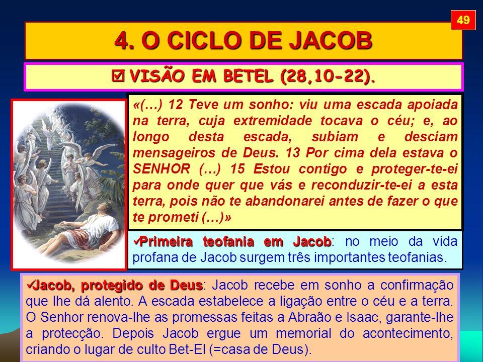 4. O CICLO DE JACOB  VISÃO EM BETEL (28,10-22).