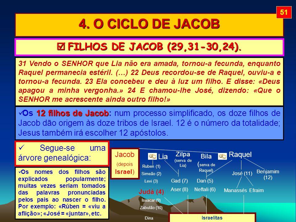 4. O CICLO DE JACOB  FILHOS DE JACOB (29,31-30,24).