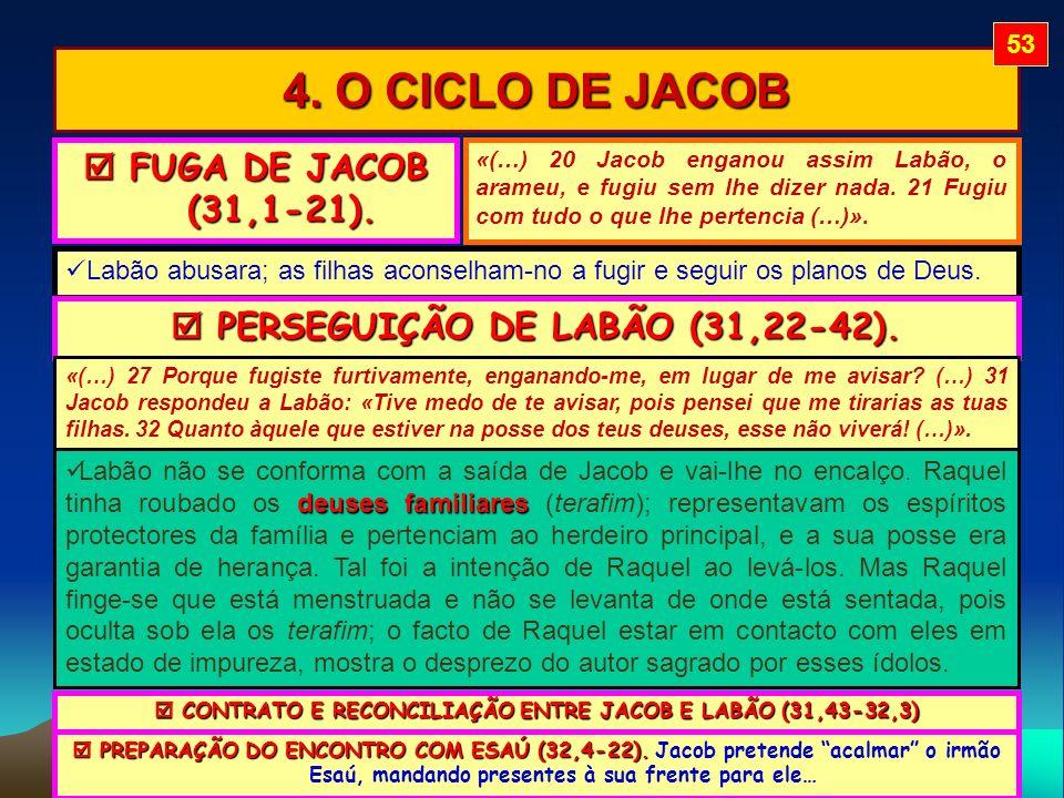 4. O CICLO DE JACOB  FUGA DE JACOB (31,1-21).