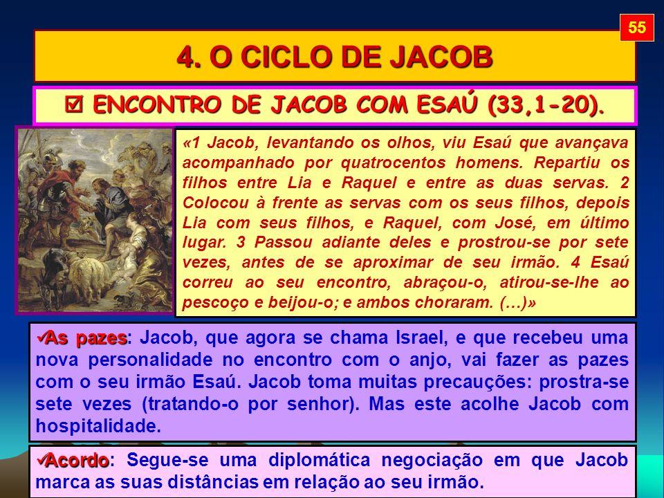  ENCONTRO DE JACOB COM ESAÚ (33,1-20).