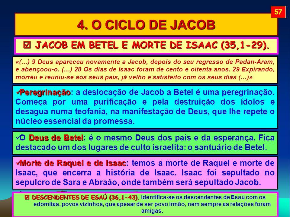  JACOB EM BETEL E MORTE DE ISAAC (35,1-29).