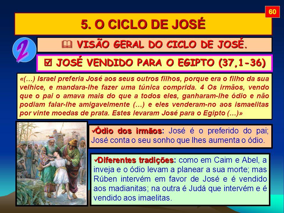 VISÃO GERAL DO CICLO DE JOSÉ.  JOSÉ VENDIDO PARA O EGIPTO (37,1-36)
