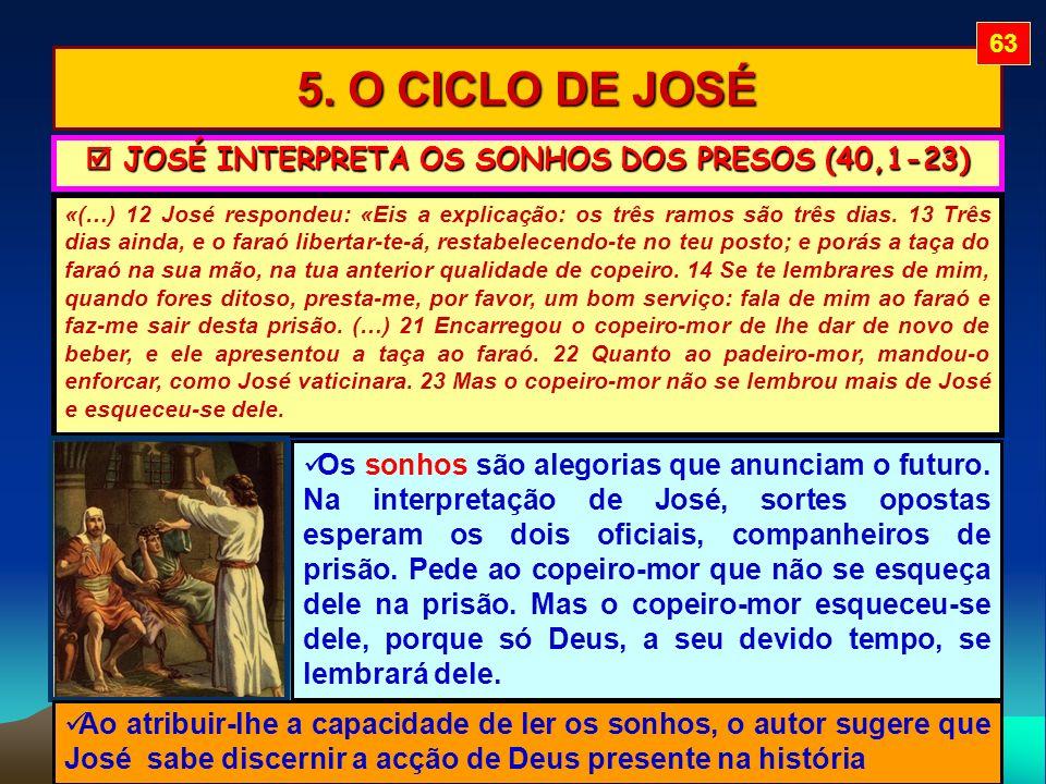  JOSÉ INTERPRETA OS SONHOS DOS PRESOS (40,1-23)