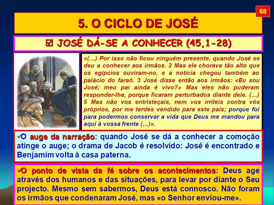  JOSÉ DÁ-SE A CONHECER (45,1-28)