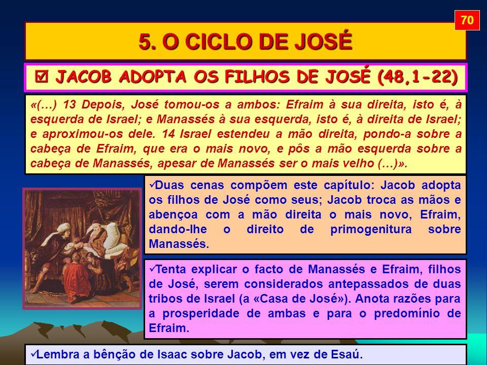  JACOB ADOPTA OS FILHOS DE JOSÉ (48,1-22)