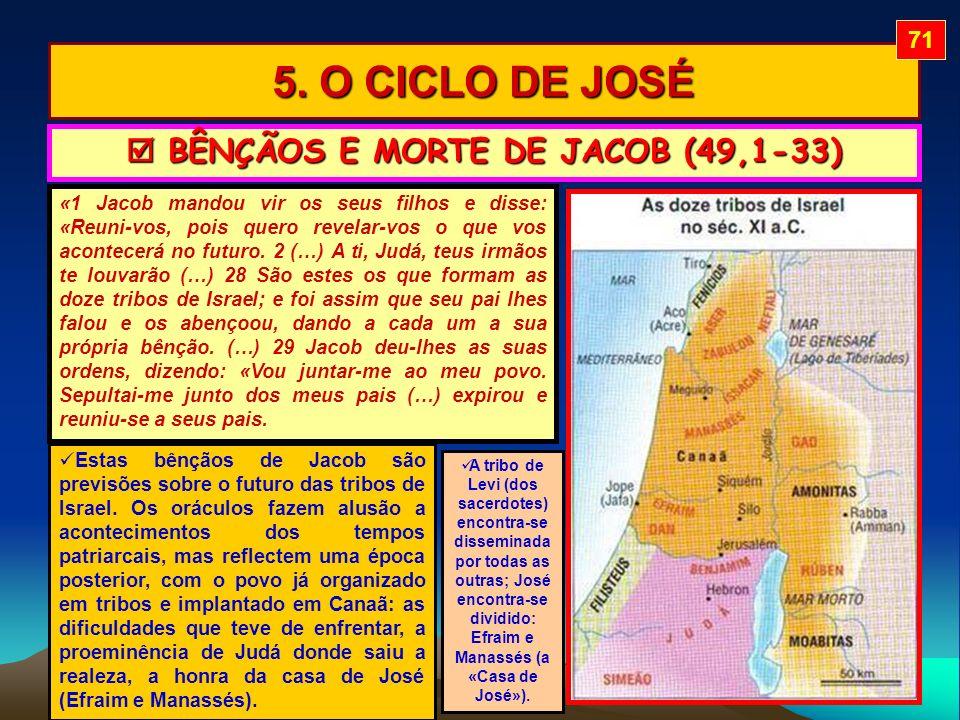  BÊNÇÃOS E MORTE DE JACOB (49,1-33)